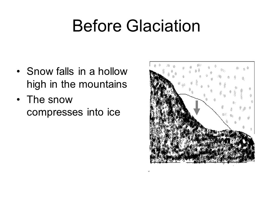 Before Glaciation Snow falls in a hollow high in the mountains