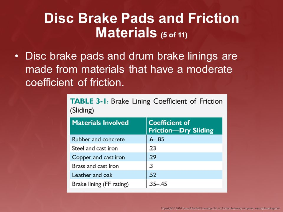 Disc Brake Pads and Friction Materials (5 of 11)