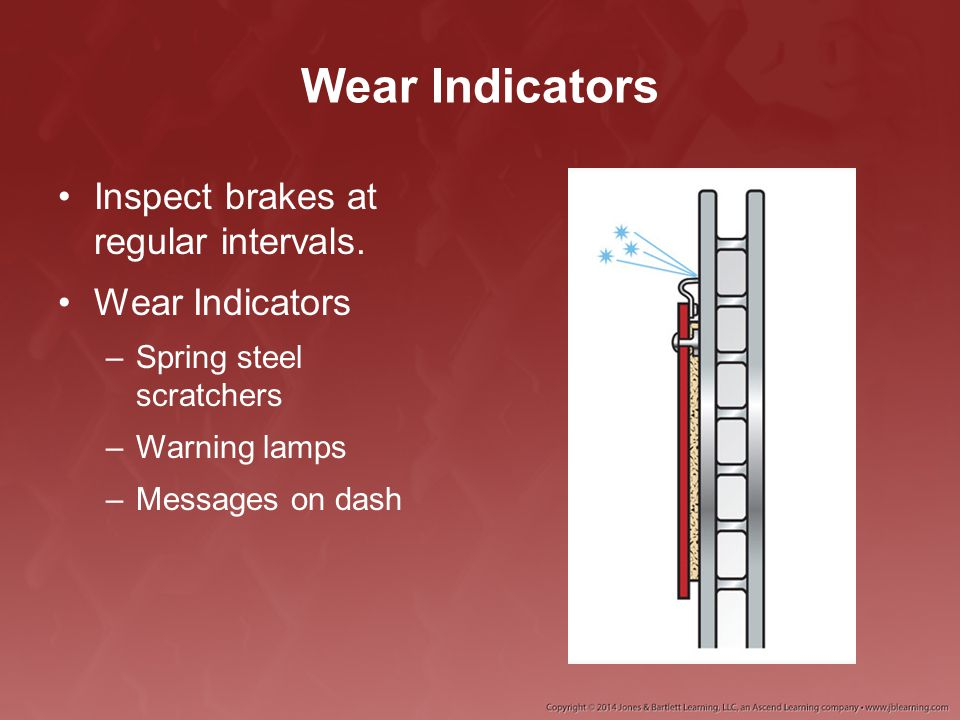 Wear Indicators Inspect brakes at regular intervals. Wear Indicators