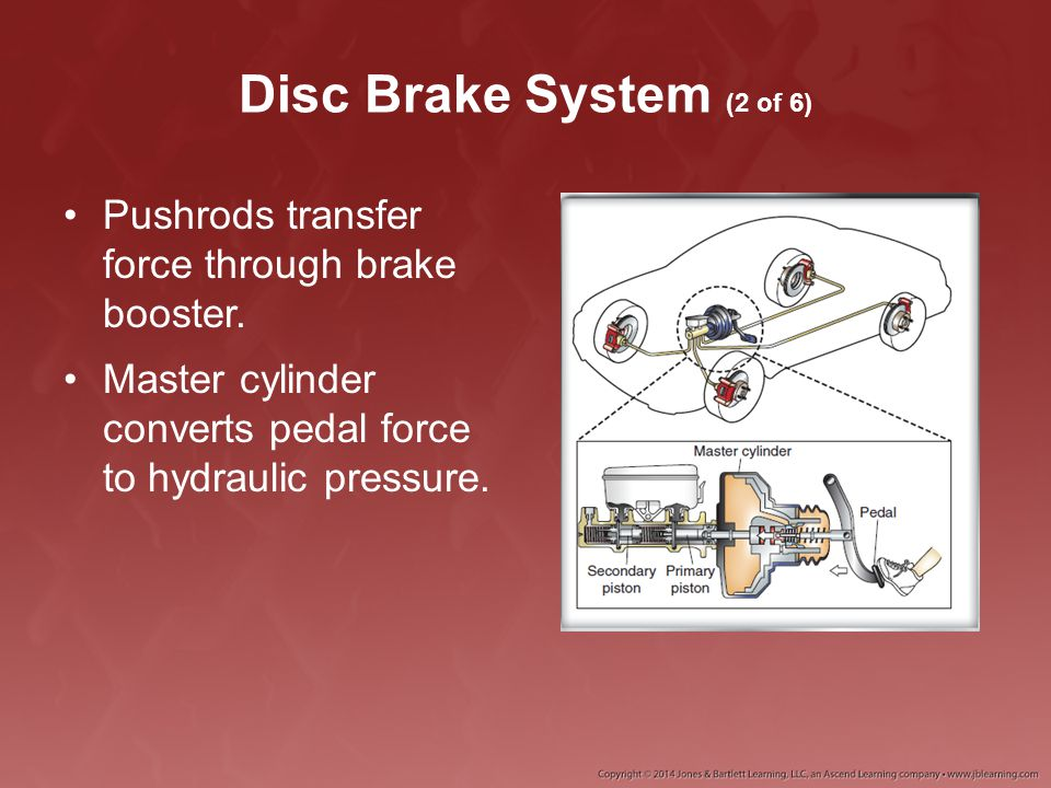 Disc Brake System (2 of 6) Pushrods transfer force through brake booster.