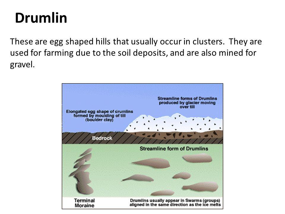 Drumlin