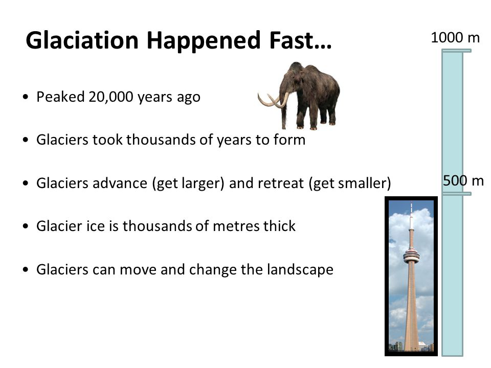 Glaciation Happened Fast…