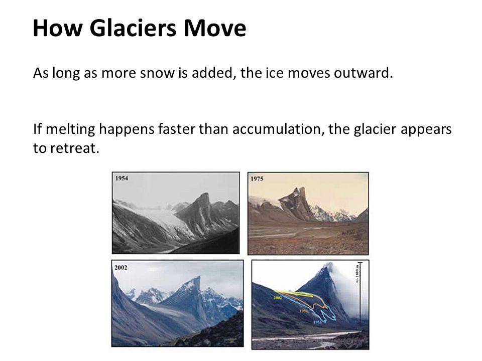 How Glaciers Move As long as more snow is added, the ice moves outward.