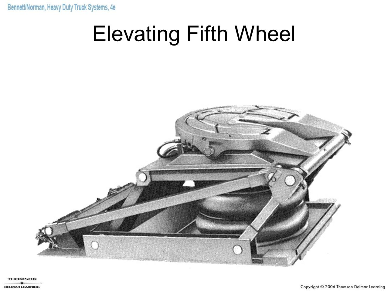 Elevating Fifth Wheel