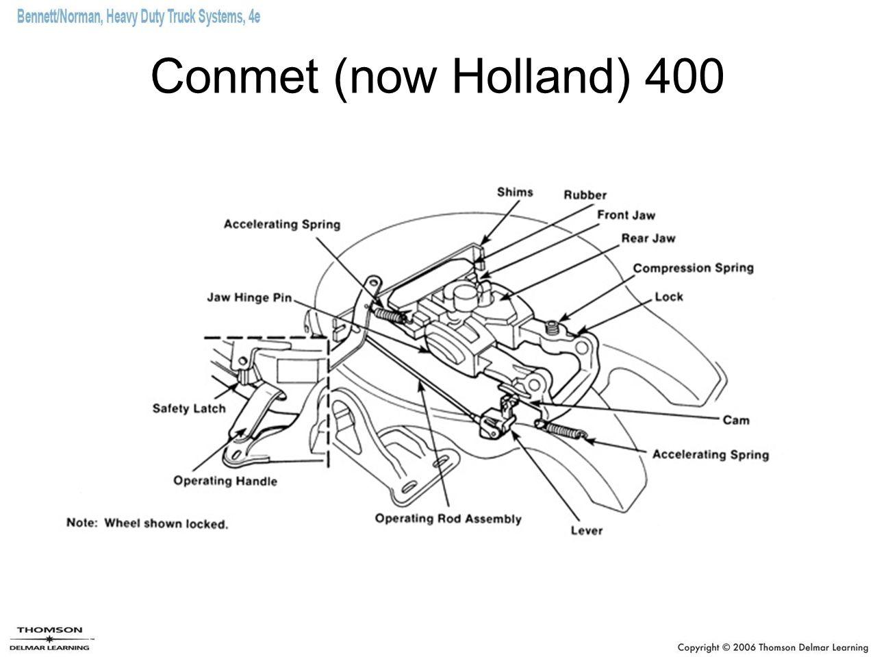 Conmet (now Holland) 400