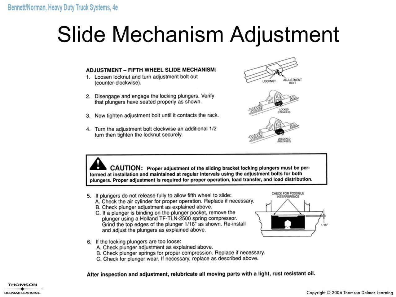 Slide Mechanism Adjustment