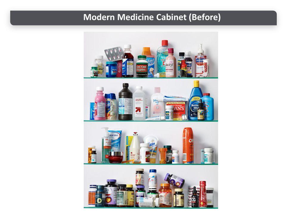 Modern Medicine Cabinet (Before)