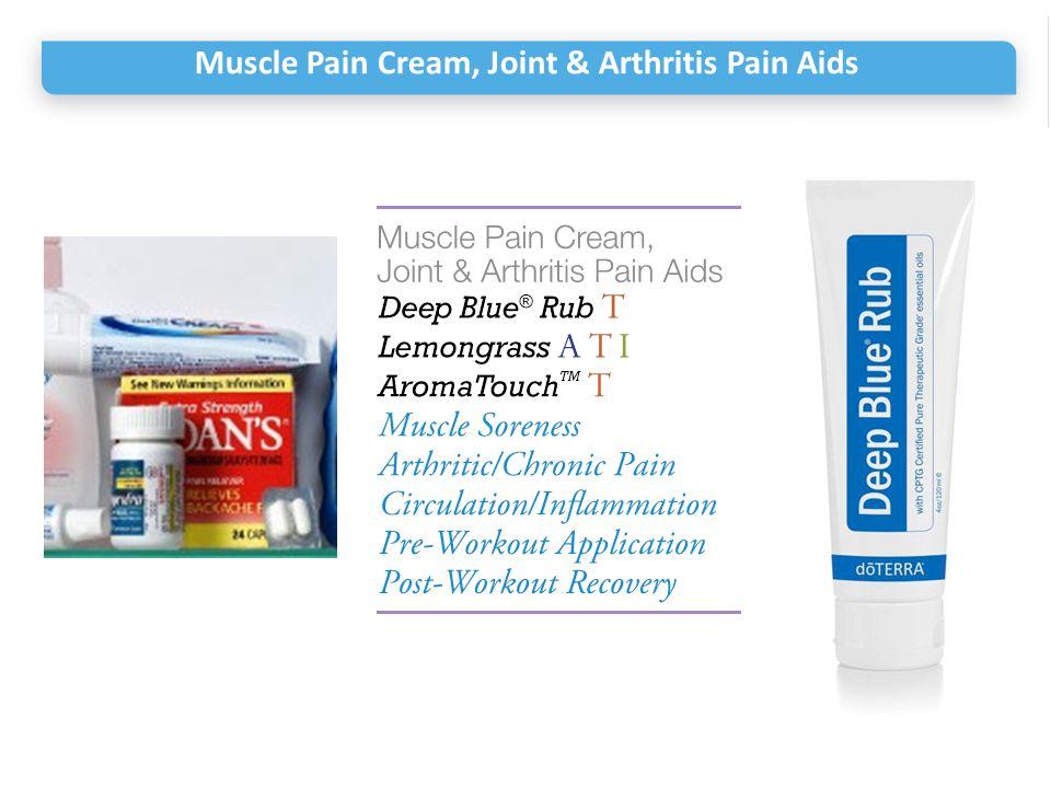 Muscle Pain Cream, Joint & Arthritis Pain Aids