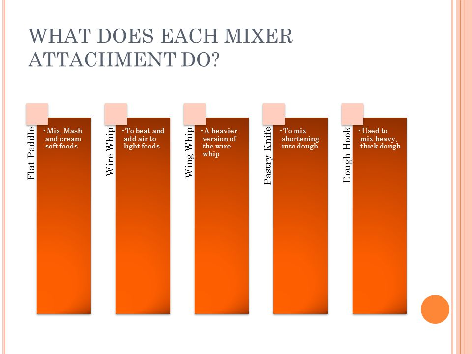 WHAT DOES EACH MIXER ATTACHMENT DO