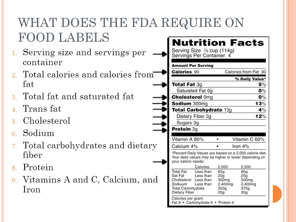WHAT DOES THE FDA REQUIRE ON FOOD LABELS