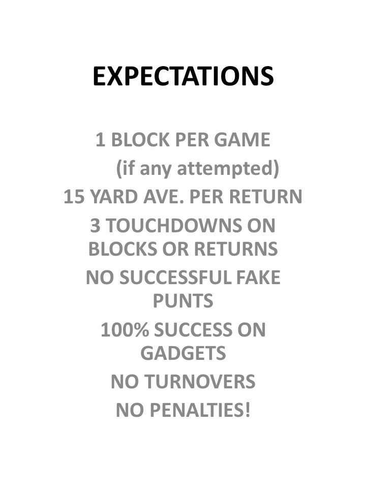 3 TOUCHDOWNS ON BLOCKS OR RETURNS NO SUCCESSFUL FAKE PUNTS