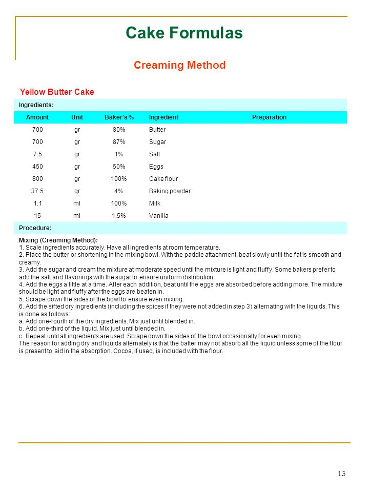 Cake Formulas Creaming Method Yellow Butter Cake Ingredients: Amount