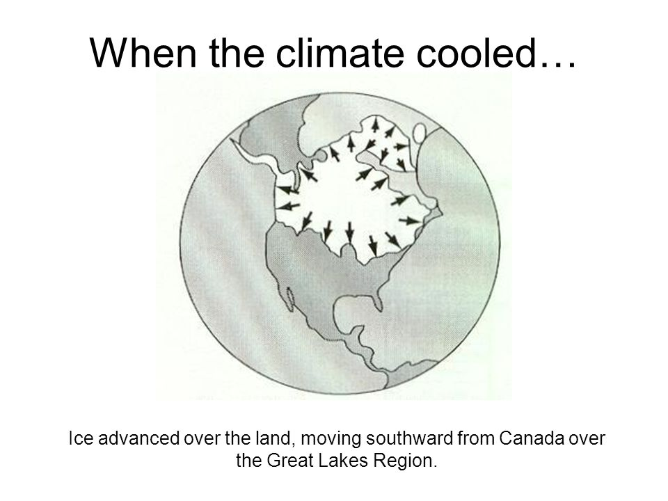 When the climate cooled…