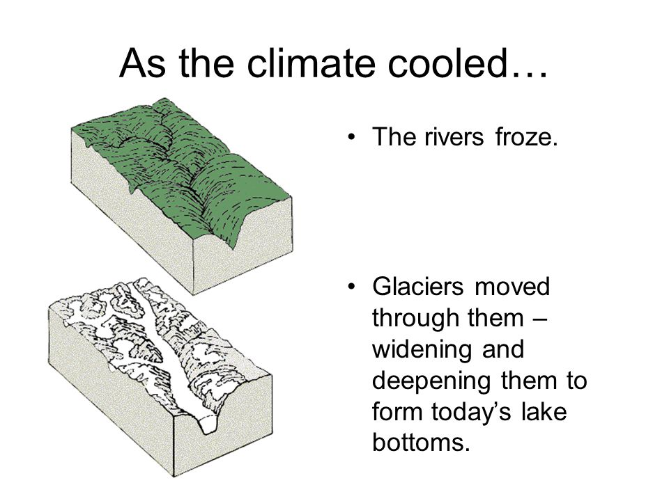 As the climate cooled… The rivers froze.