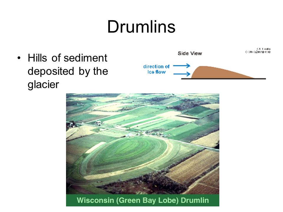 Drumlins Hills of sediment deposited by the glacier