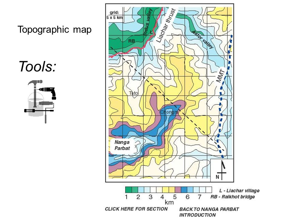 Topographic map Tools: