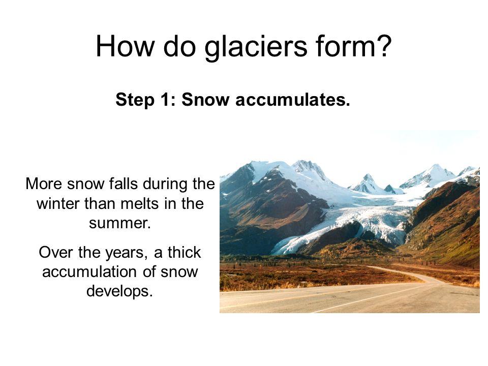 Step 1: Snow accumulates.