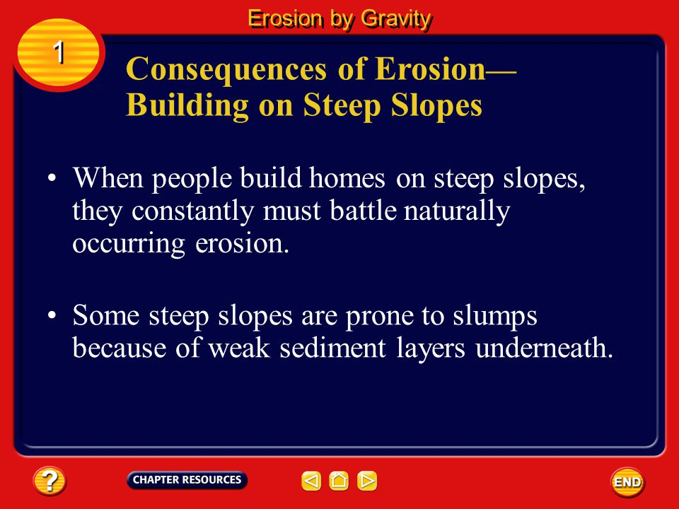 Consequences of Erosion— Building on Steep Slopes