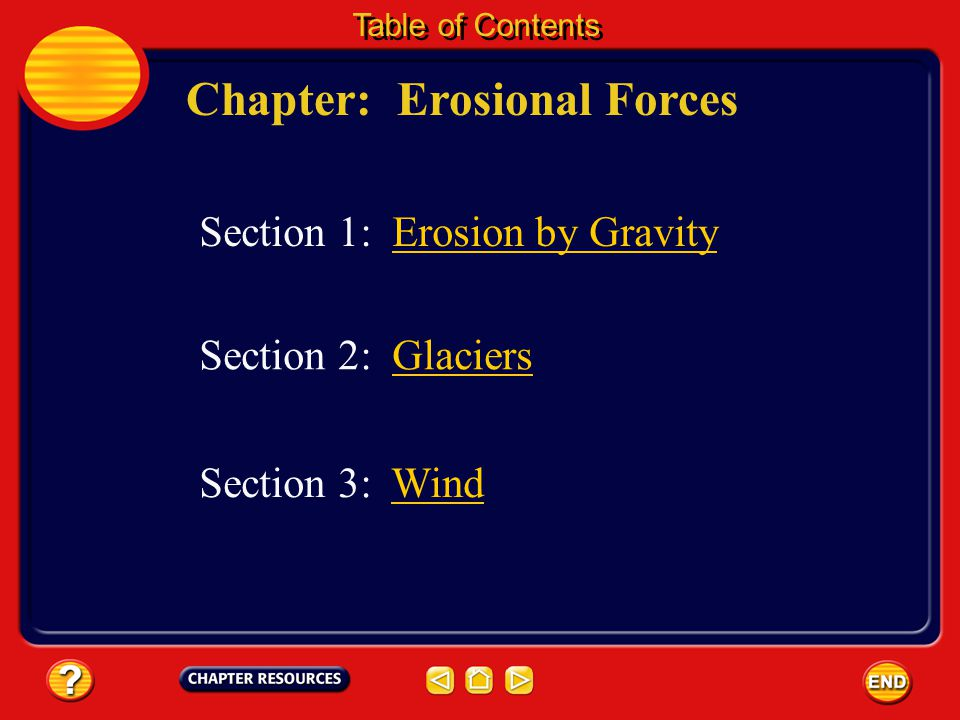 Chapter: Erosional Forces