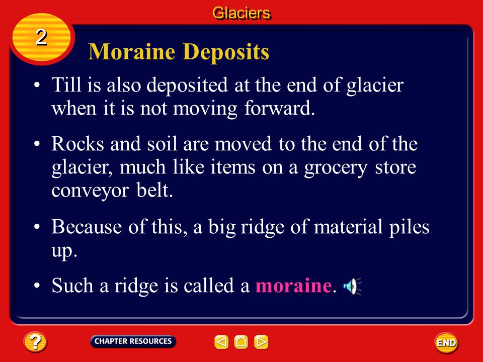 Glaciers 2. Moraine Deposits. Till is also deposited at the end of glacier when it is not moving forward.