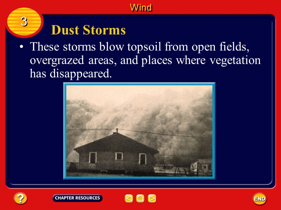 Wind 3. Dust Storms.