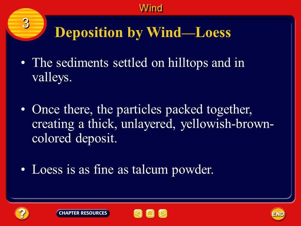 Deposition by Wind—Loess