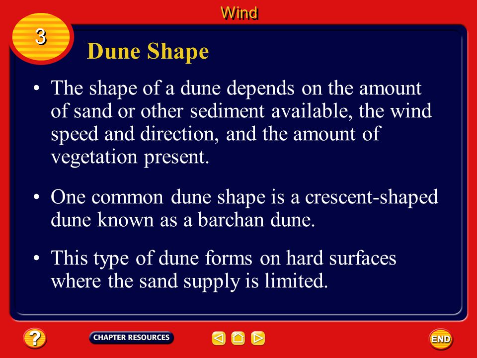 Wind 3. Dune Shape.
