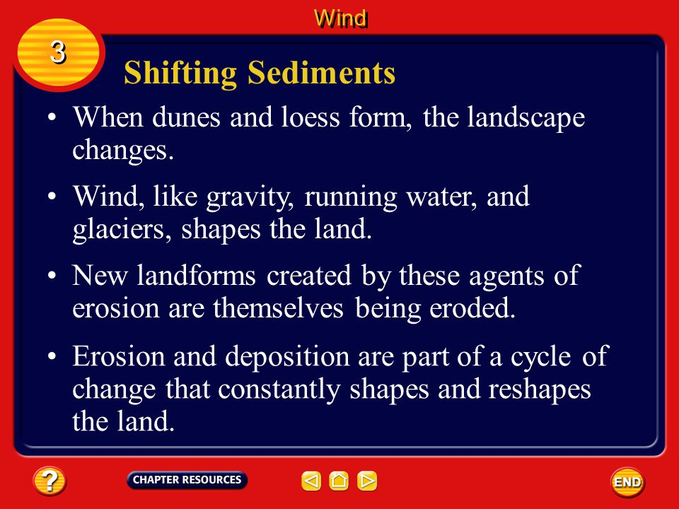Shifting Sediments 3 When dunes and loess form, the landscape changes.