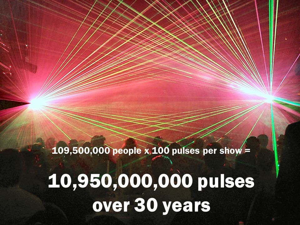 109,500,000 people x 100 pulses per show =