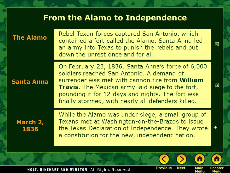 From the Alamo to Independence