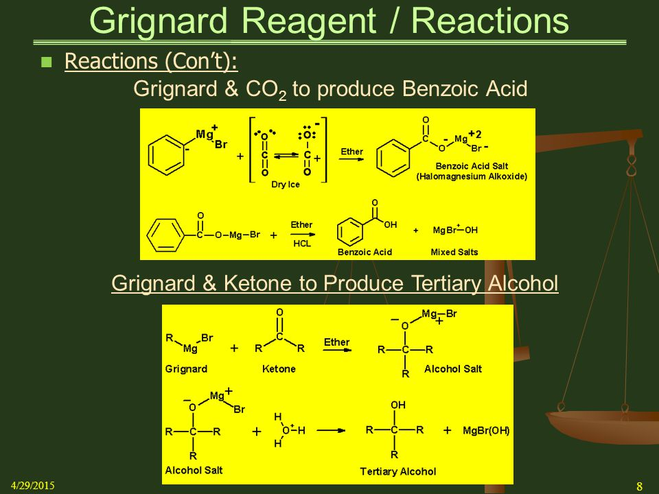 grignard synthesis of benzoic acid from bromobenzene Answer to grignard reagent - synthesis of benzoic acid can someone help me with the following questions please describe the use o.