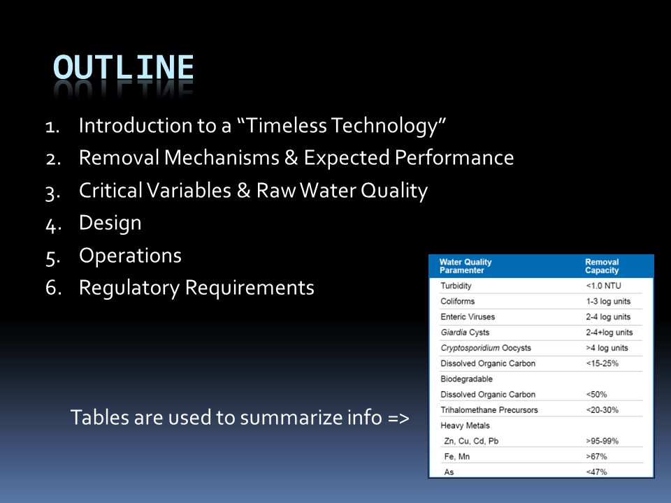 Outline Introduction to a Timeless Technology