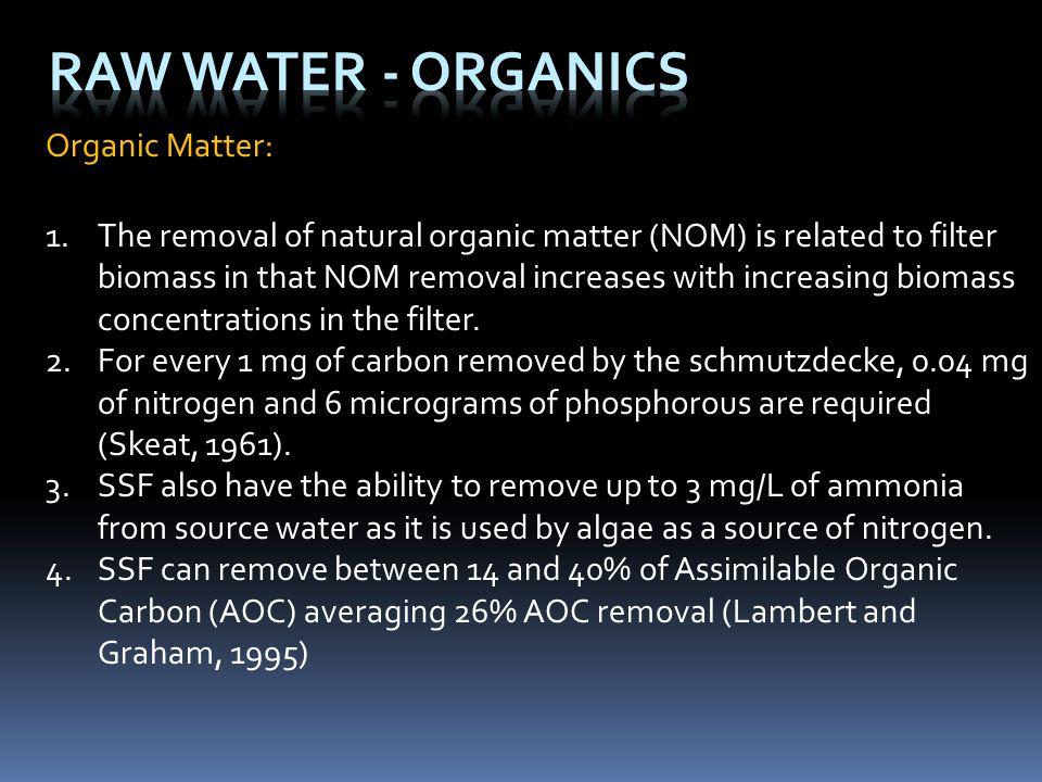 Raw Water - Organics Organic Matter: