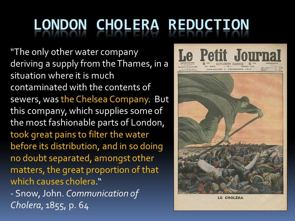 London Cholera Reduction
