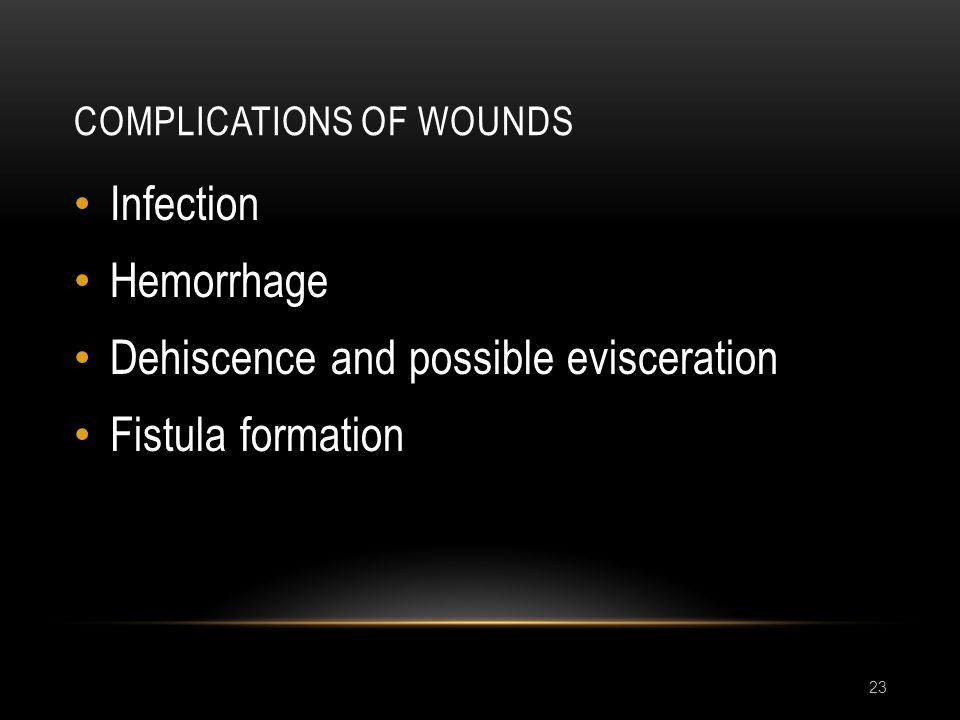 Complications of Wounds