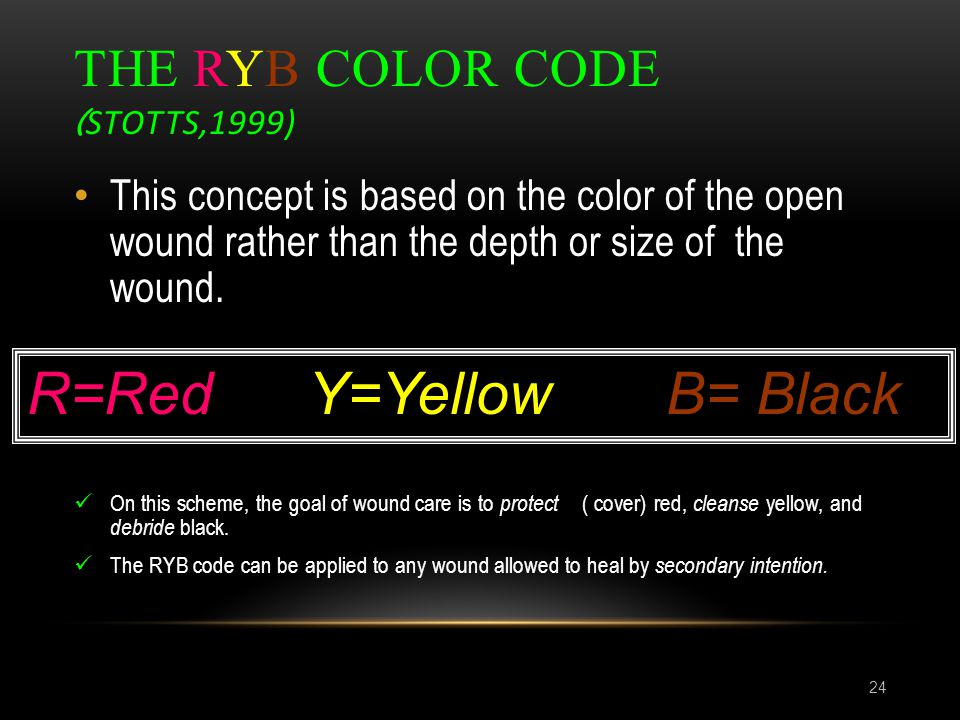 The RYB color code (Stotts,1999)