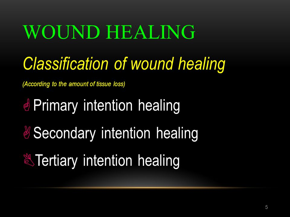 WOUND HEALING Classification of wound healing