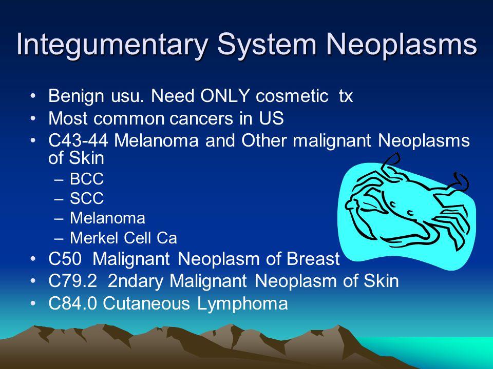 Integumentary System Neoplasms