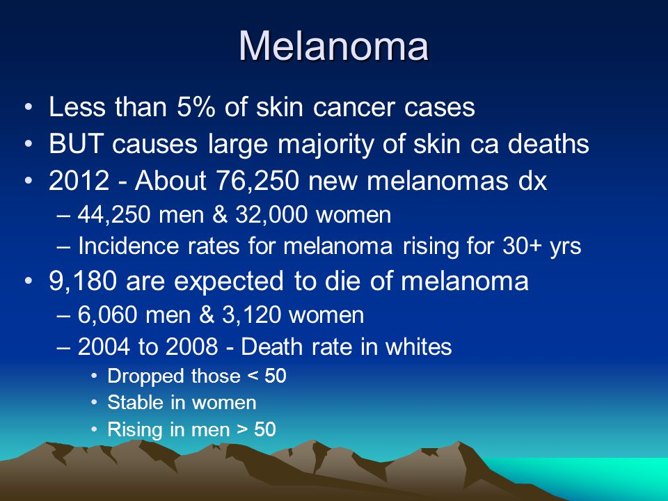 Melanoma Less than 5% of skin cancer cases