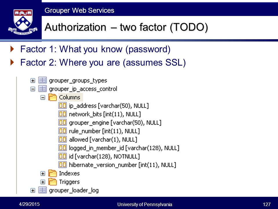 Authorization – two factor (TODO)