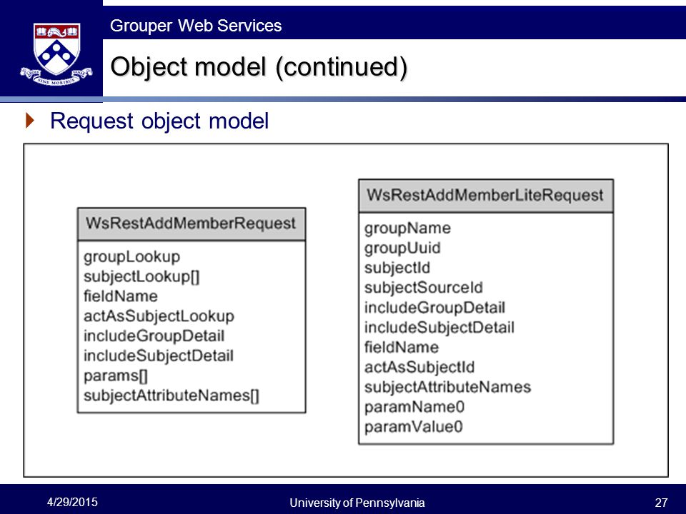 Object model (continued)