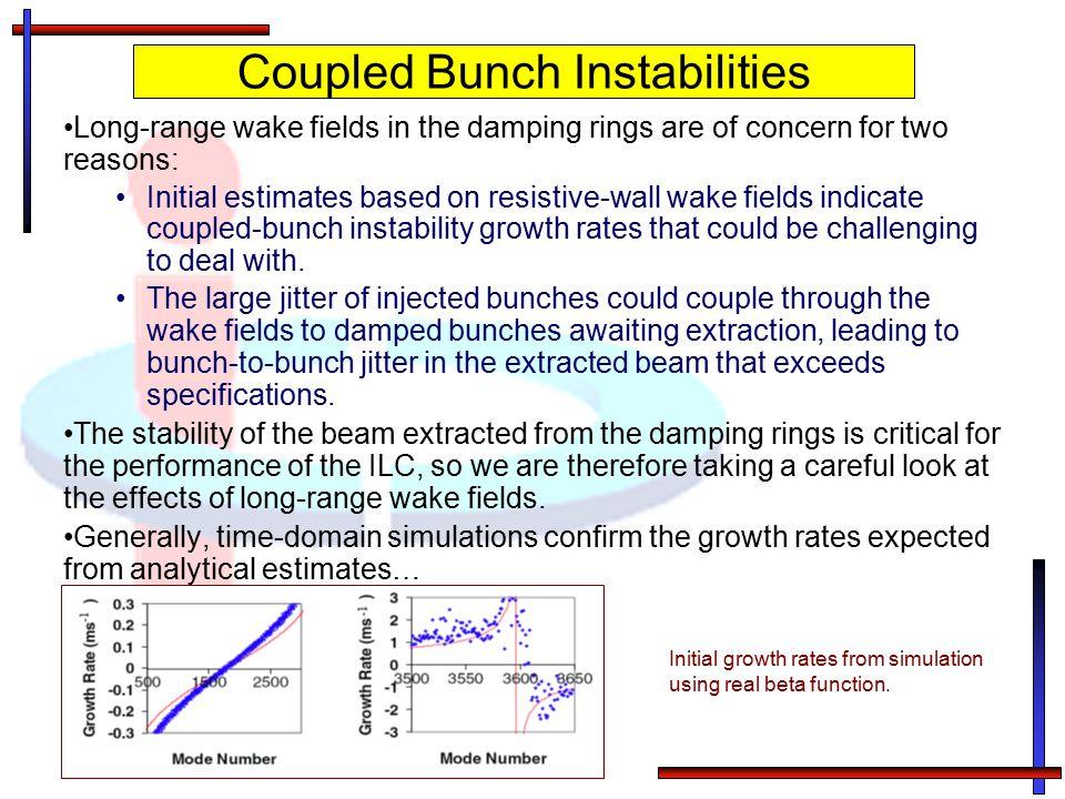 Coupled Bunch Instabilities