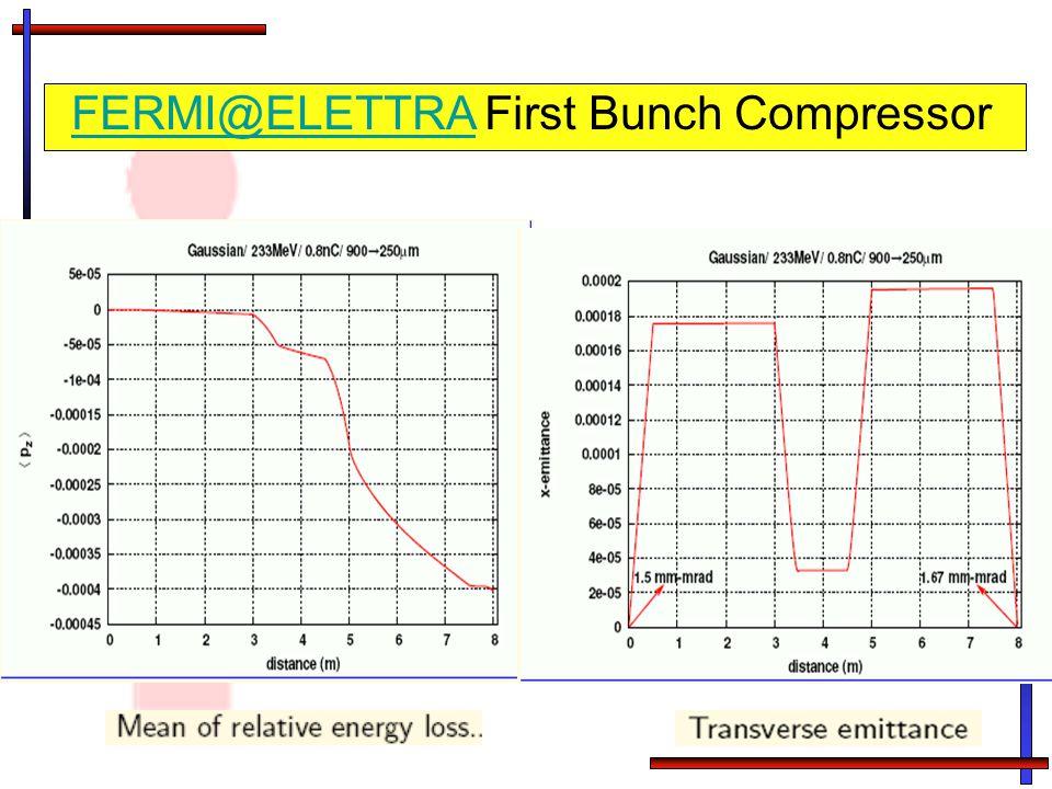 FERMI@ELETTRA First Bunch Compressor