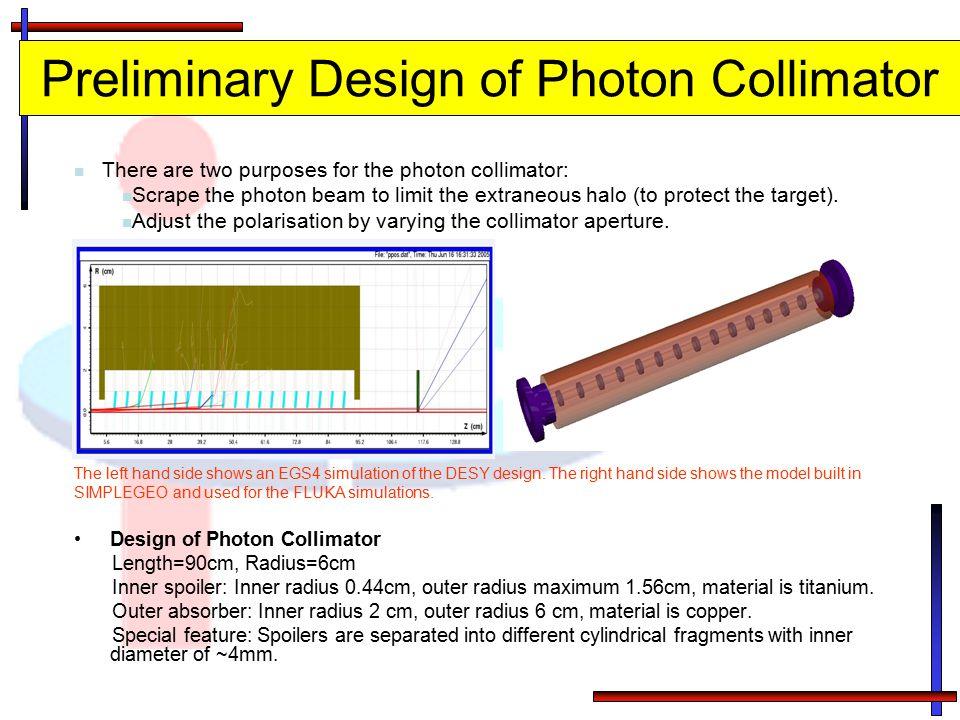 Preliminary Design of Photon Collimator
