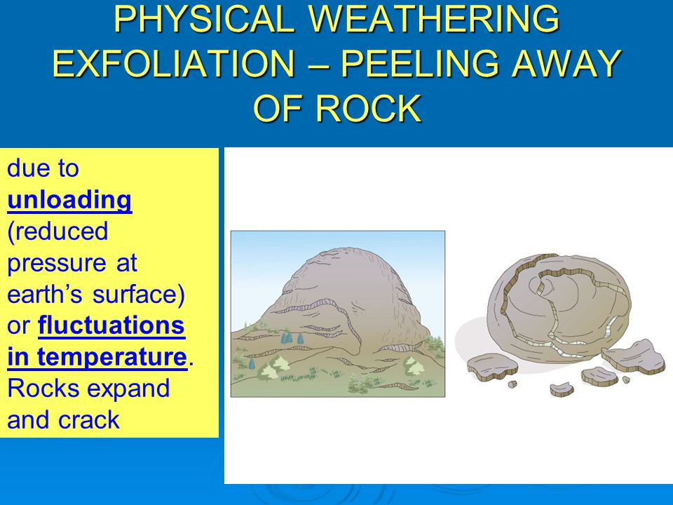 PHYSICAL WEATHERING EXFOLIATION – PEELING AWAY OF ROCK