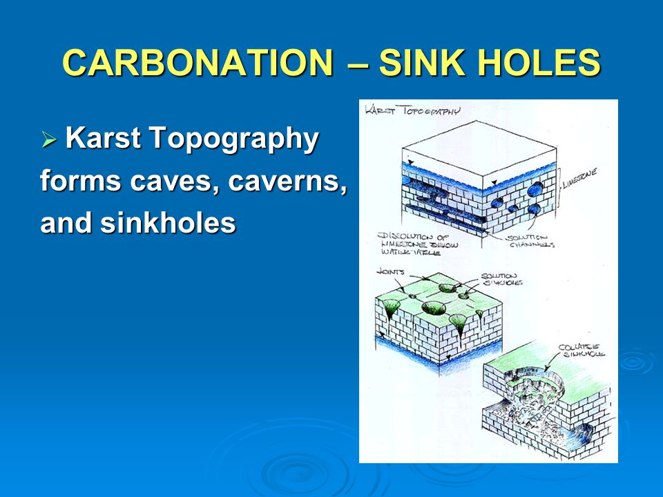 CARBONATION – SINK HOLES