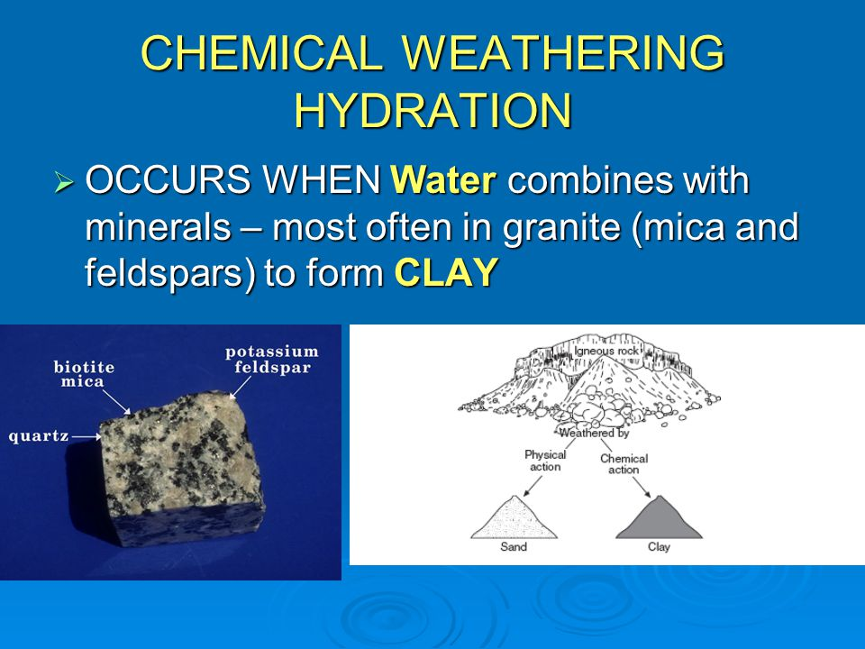 CHEMICAL WEATHERING HYDRATION