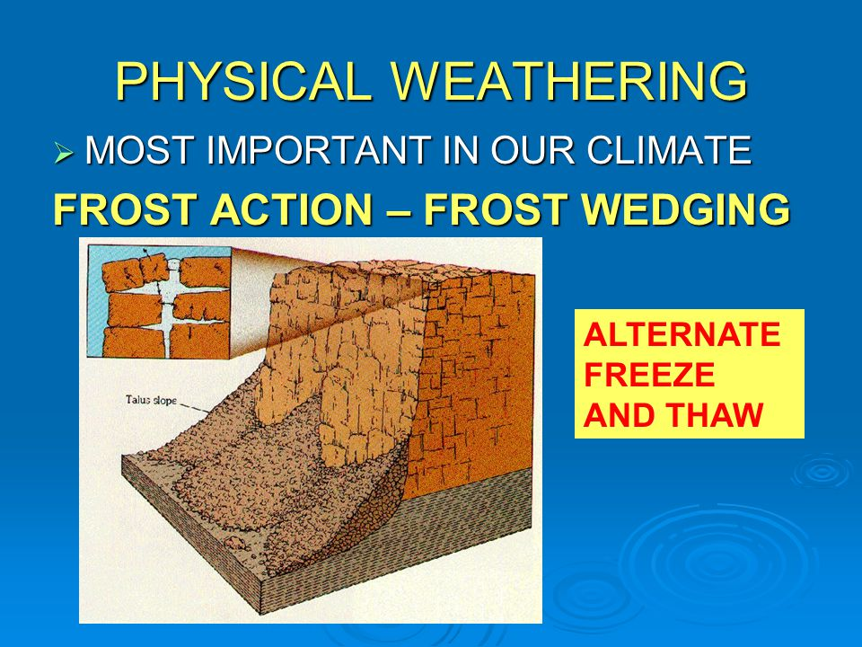 PHYSICAL WEATHERING FROST ACTION – FROST WEDGING