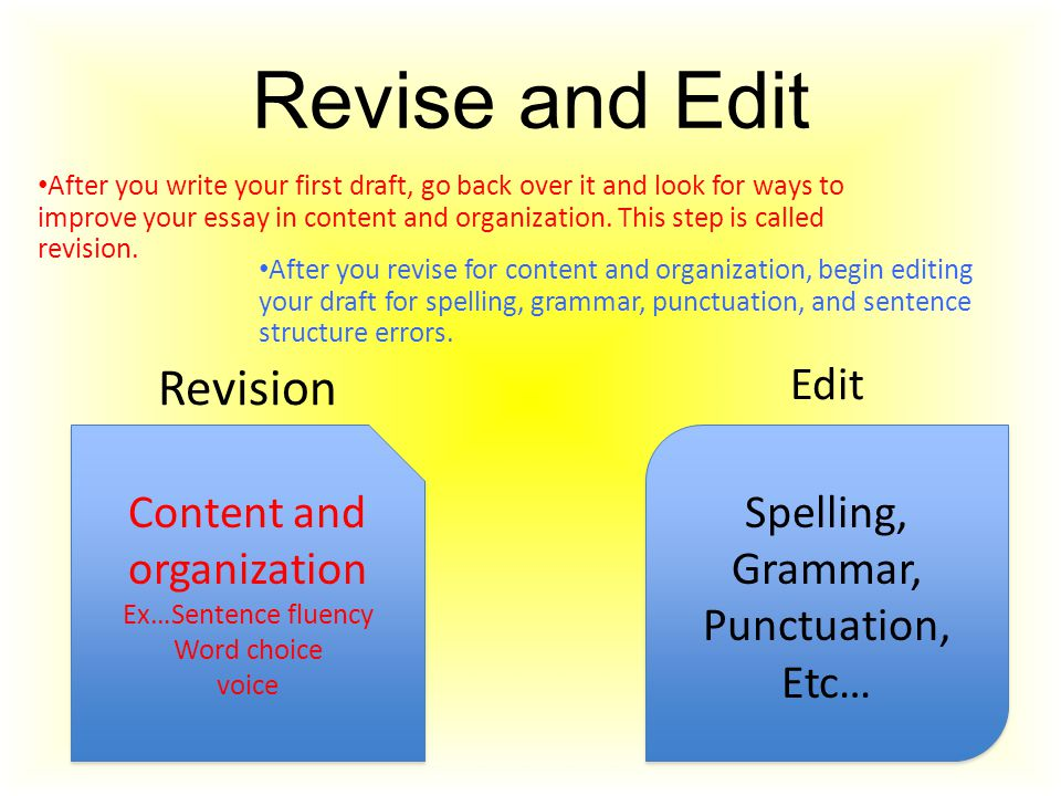 revise an essay Would you like to revise revising the draft editing the essay, part one editing the essay, part two tips on grammar, punctuation and style.
