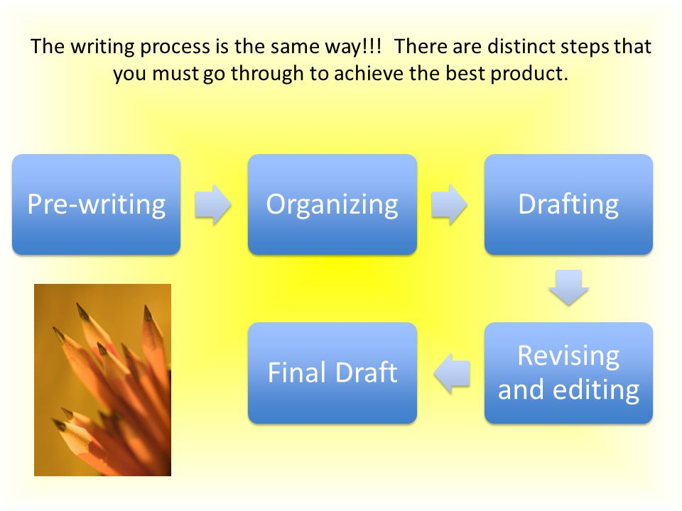 The writing process is the same way